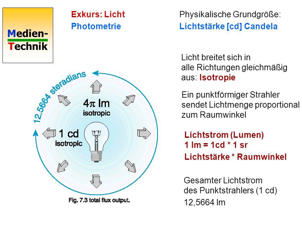 Exkurs: Licht Photometrie. Physikalische Grundgröße: Lichtstärke [cd] Candela. Licht breitet sich in alle Richtungen gleichmäßig aus: Isotropie.